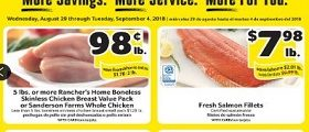 Winn Dixie Weekly Ad August 29 – September 4, 2018. Labor Day Specials!
